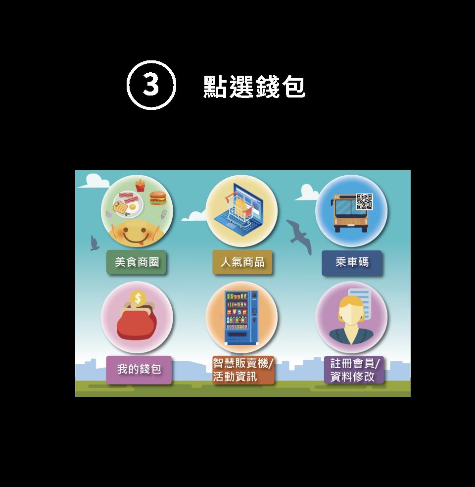 step-3-new